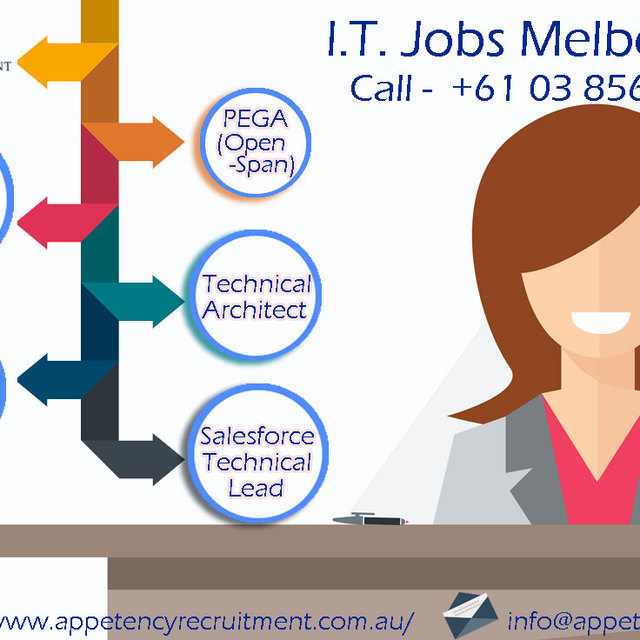 IT services, Recruitment Services, System Engineers Recruitment - Appetency Recruitment, Melbourne VIC 3000, VIC - Localwise business profile picture